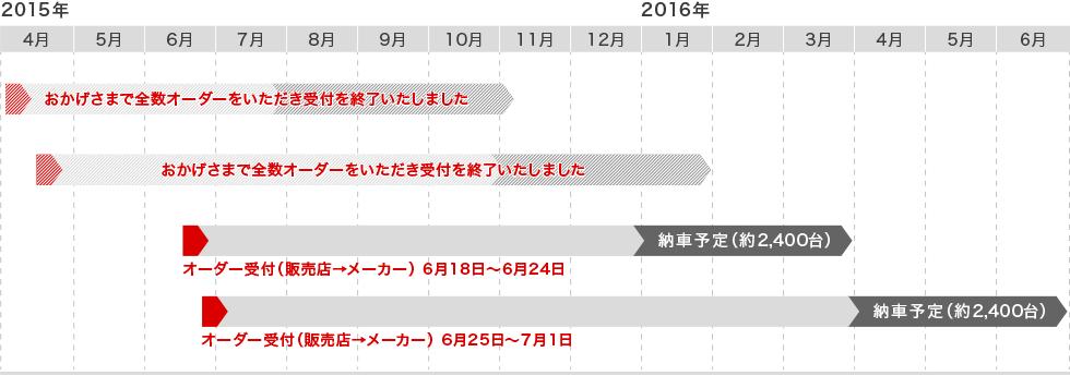 Schedule_0506_2